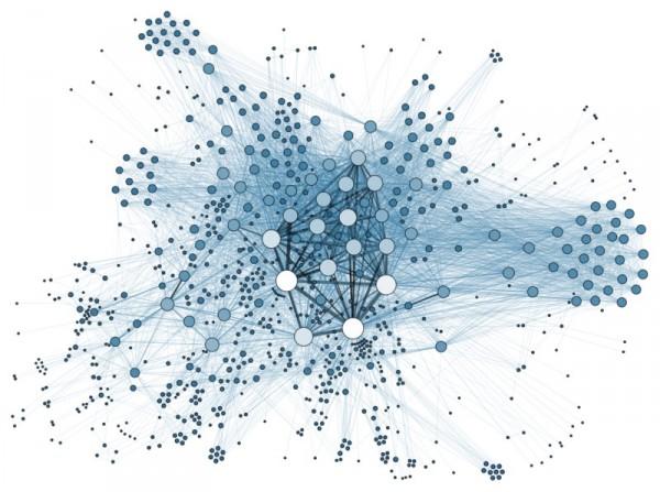 social_graph-600x447
